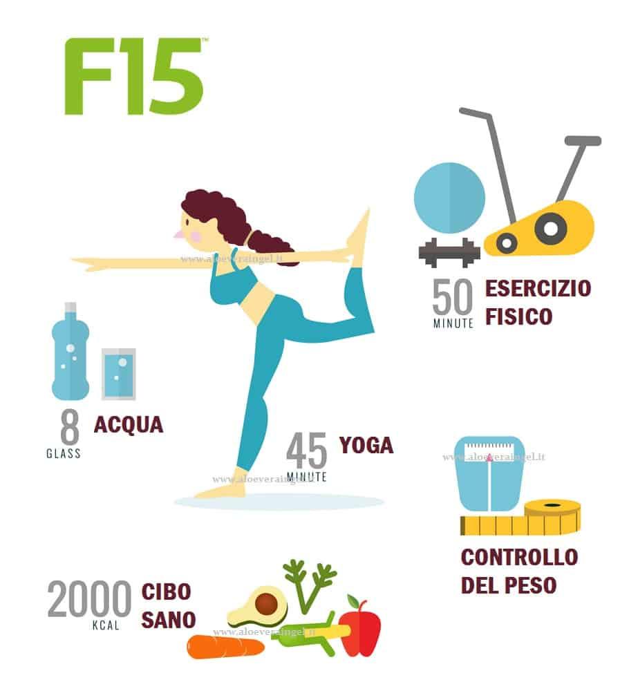 Infografica per stile di vita fitness e sano