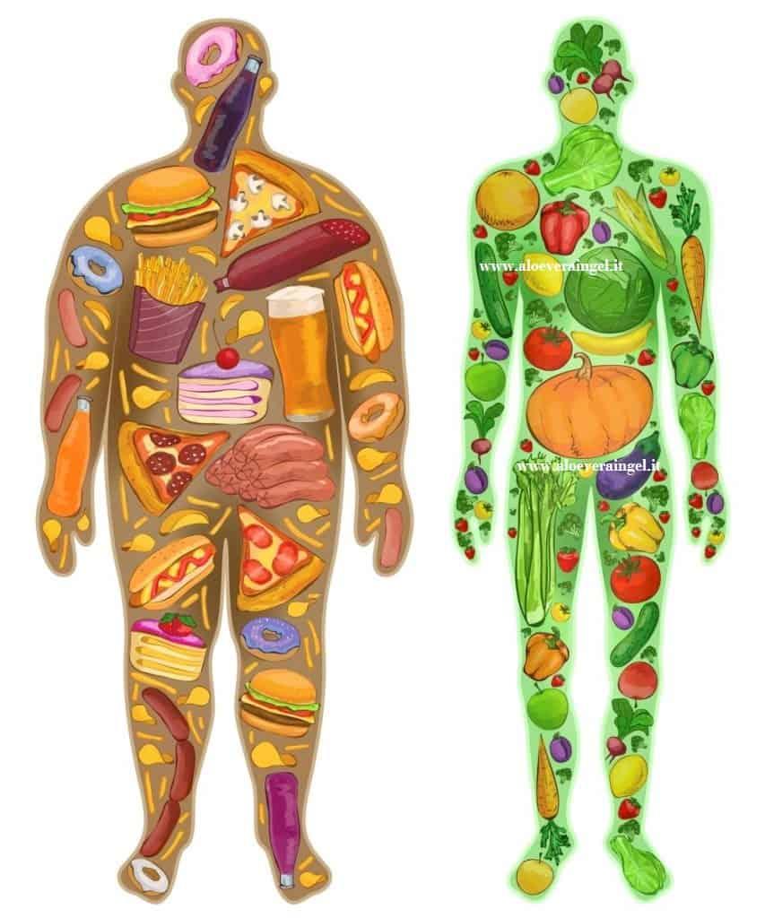 Immagine junk food verso cibi salutari